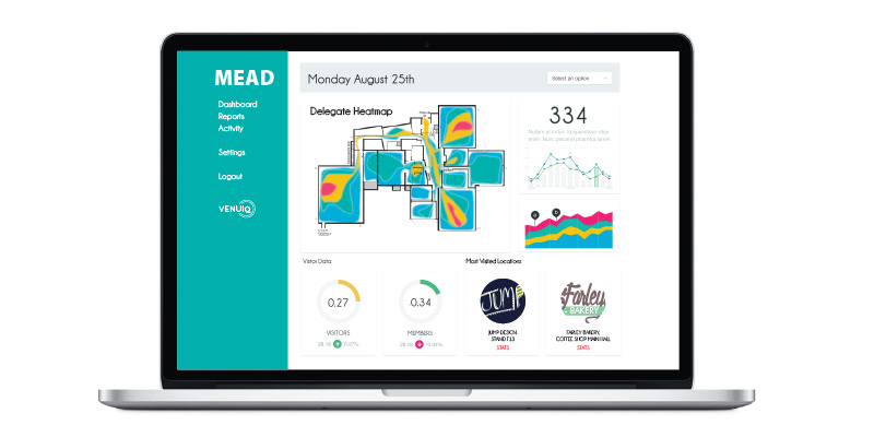 Venu-IQ converts big data to real information with the real-time dashboard for exhibitions
