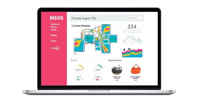 Venu-IQ dashboard for department stores