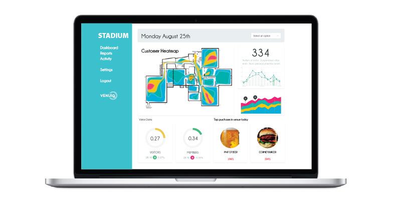 Venu-IQ Hospitality big data dashboard graphic